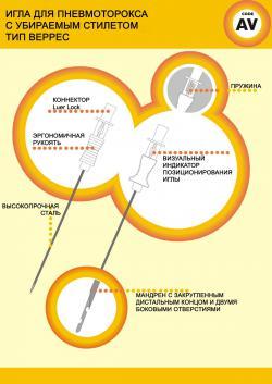 AV  иглы для пневмоперетониума с убираемым стилетом тип Верреша