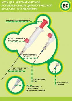 Игла BC automatic для аспирационной гистологической и цитологической биопсии